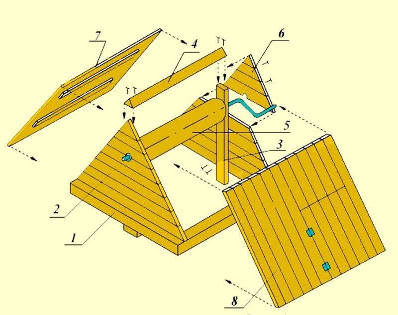 Как построить колодец своими руками