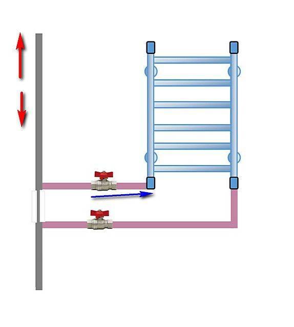 Как правильно подключить полотенцесушитель лесенка к стояку