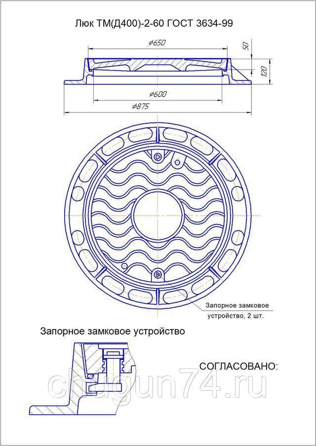 Размеры канализационных полимерных люков