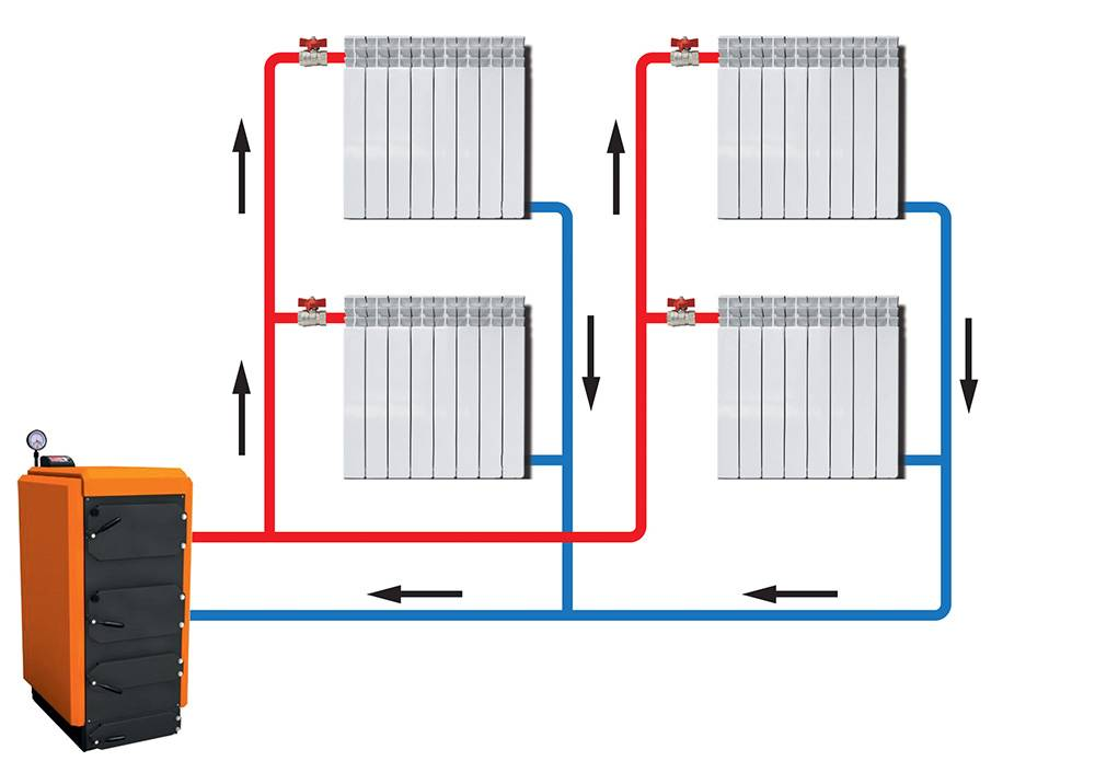 Независимая система отопления и индивидуальное отопление частного дома