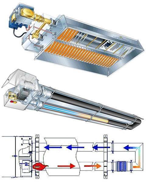 Газовые инфракрасные обогреватели: принцип работы, разновидности