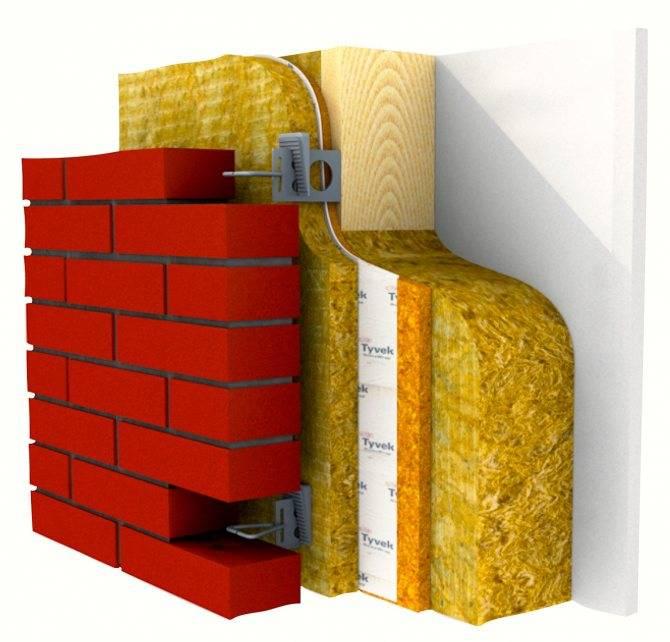 Как и чем утеплить деревянный дом снаружи????: инструкция + советы, какой утеплитель выбрать