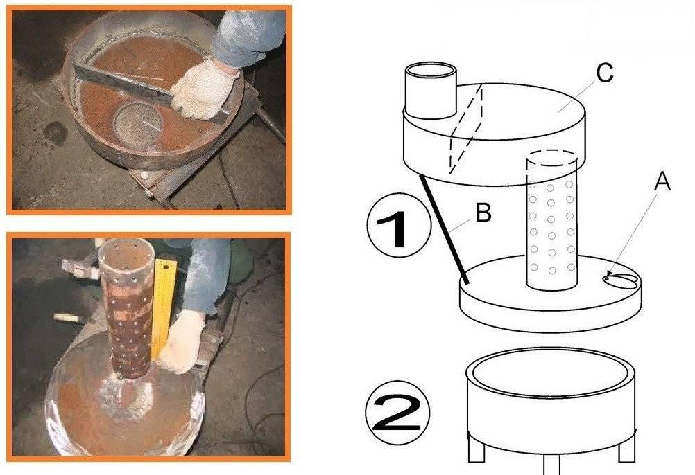 Печи на отработке капельного типа: делаем своими руками из газового баллона
