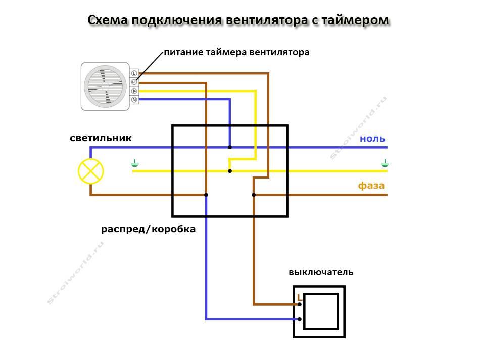 Как подключить вентилятор с таймером для вытяжки в туалет своими руками, ванную и кухню, схемы