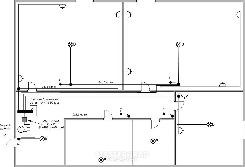 Расположение проводки в панельном доме: схема перед заменой