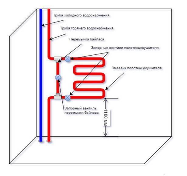 Подключение полотенцесушителя к стояку: особенности