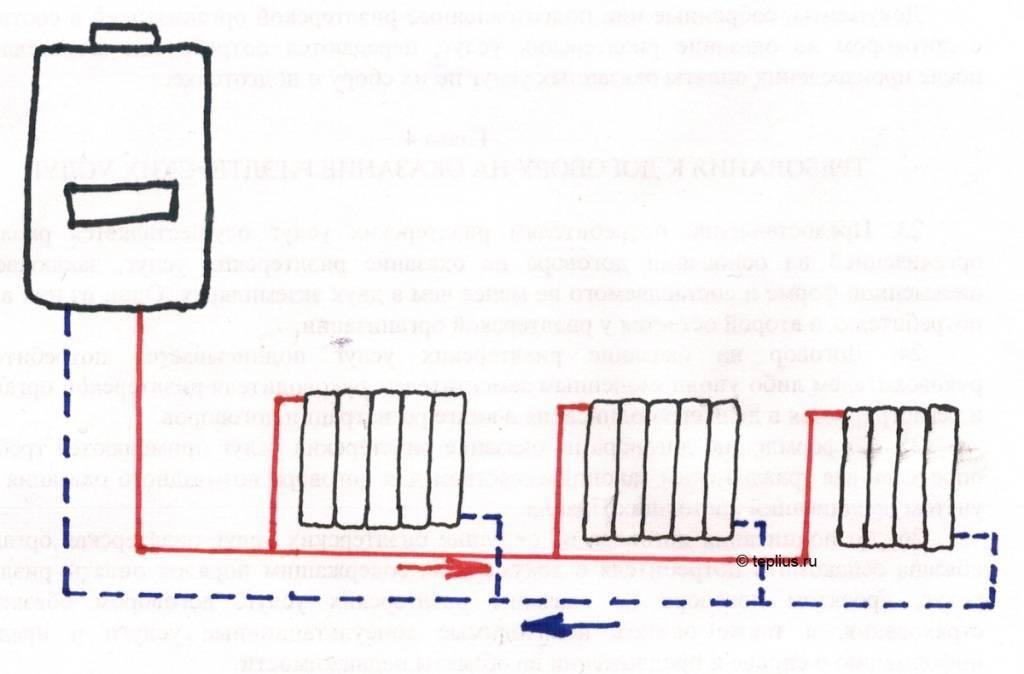 Система отопления ленинградка без насоса - система отопления