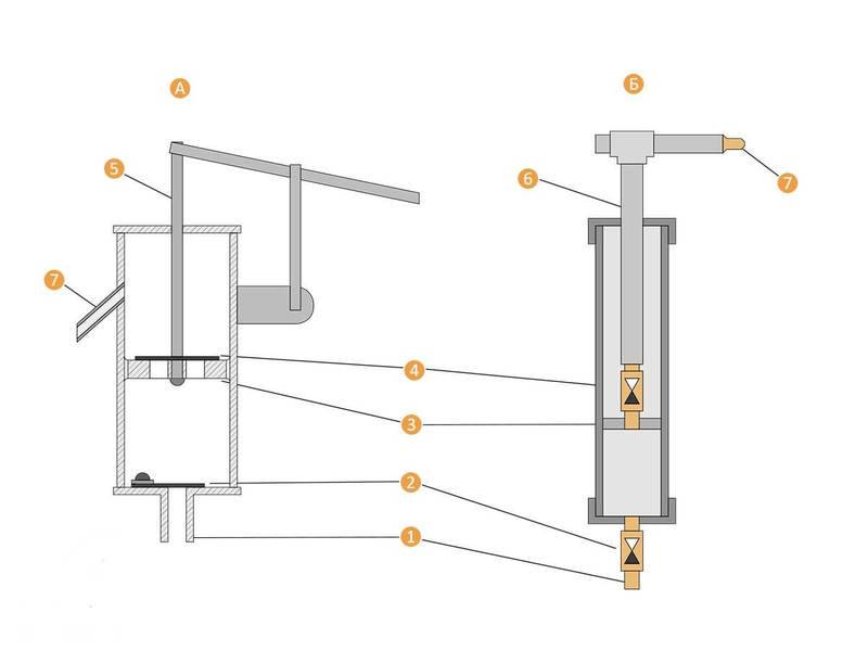 Водяной мини насос своими руками: поэтапная инструкция | гидро гуру