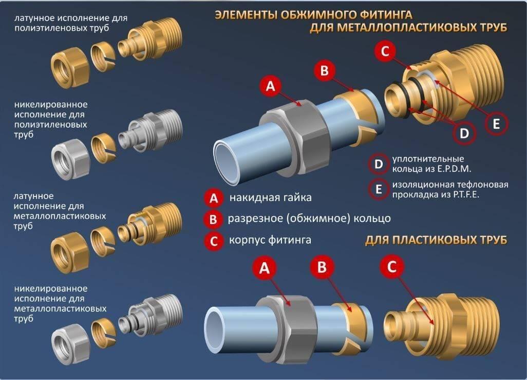 Фитинги для металлопластиковых труб: пресс, обжимной и как с ними работать