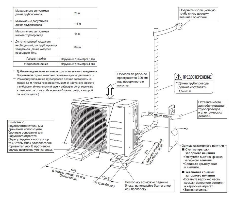 Правила расположения розетки под кондиционер: выбираем место для установки с умом