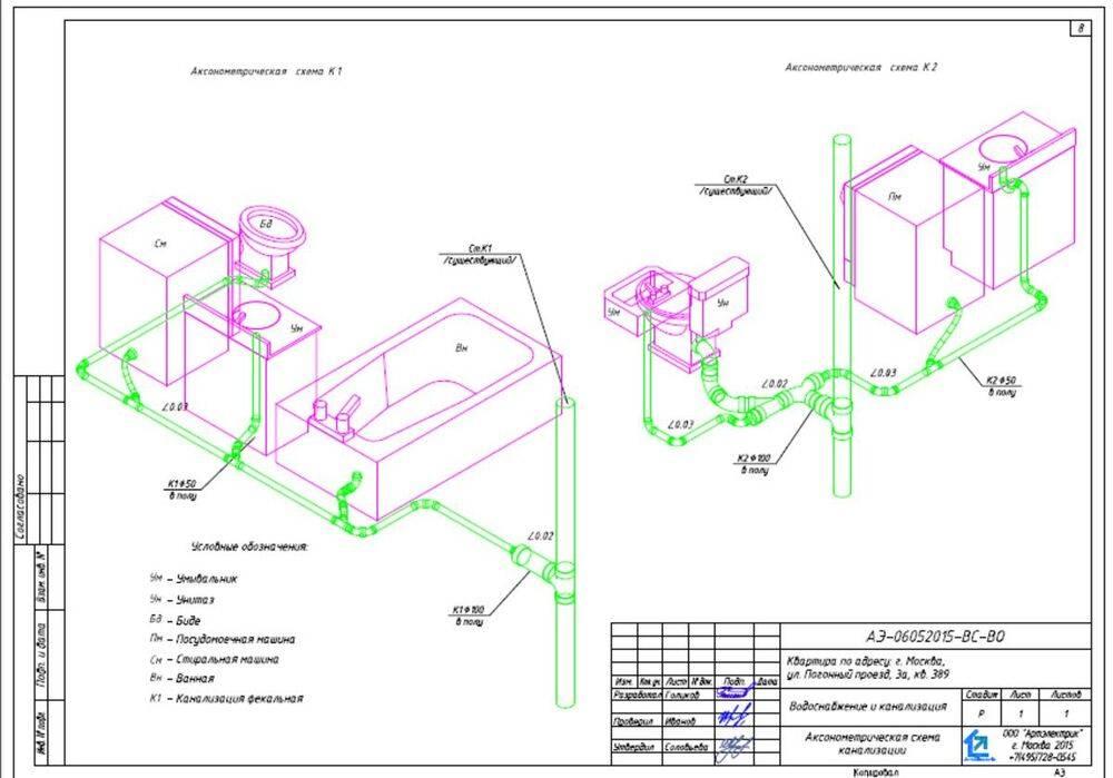 Разводка водоснабжения в квартире: топ-9 актуальных вопросов | гидро гуру
