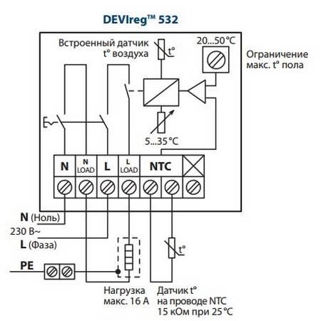 Терморегулятор для котла отопления: освещаем по полочкам