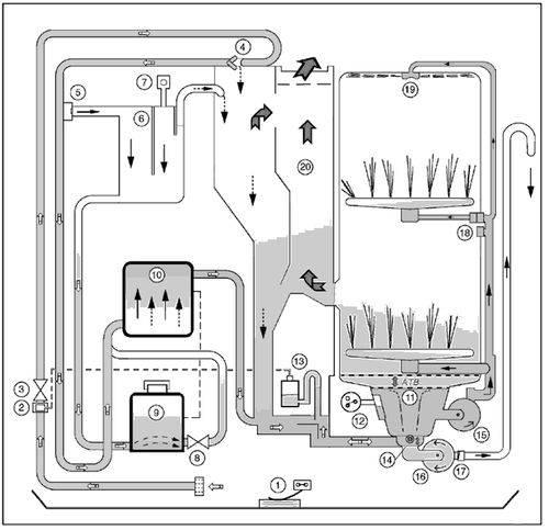 Устройство посудомоечной машины и ремонтопригодность деталей