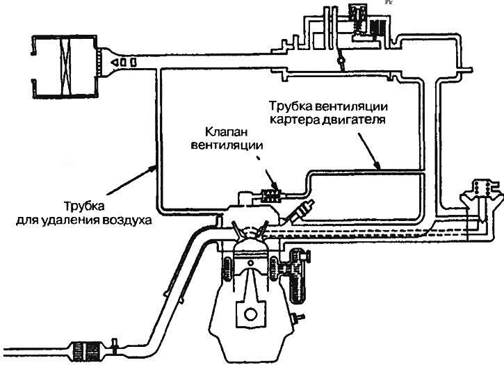 Как правильно спланировать и оформить работы по очистке систем вентиляции и кондиционирования