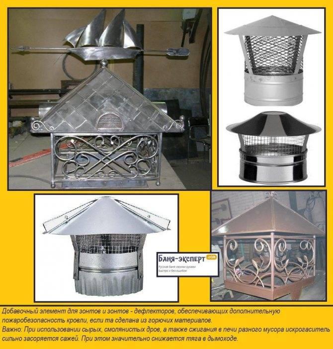 Как выбрать, сделать и установить правильный искрогаситель на дымоход бани?