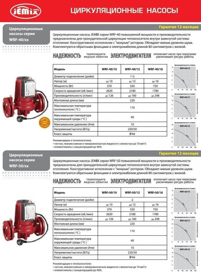 Подбор насоса для отопления частного дома: расчет параметров и выбор оборудования