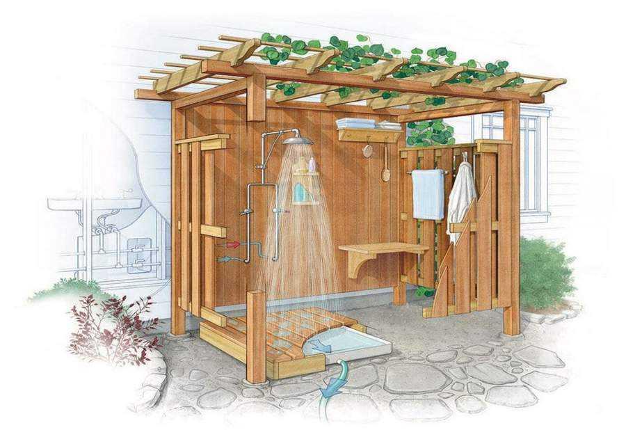 Летний душ: плюсы и минусы, разновидности конструкций, выбор места, этапы монтажа