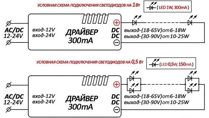 Что такое филаментные лампы томича (led filament)?
