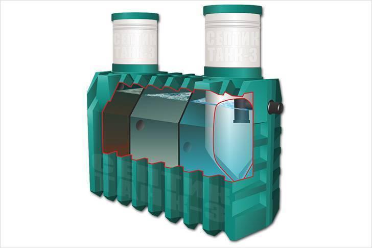 Септик биотанк: отрицательные отзывы владельцев, поломки