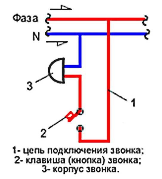 Установка звонка в квартиру: обзор схем + пошаговая монтажная инструкция - shcherbak