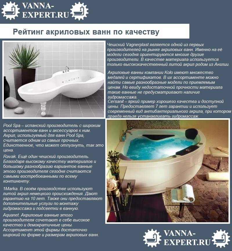 Какая ванна лучше акриловая или стальная как выбрать, сравнительный обзор видео