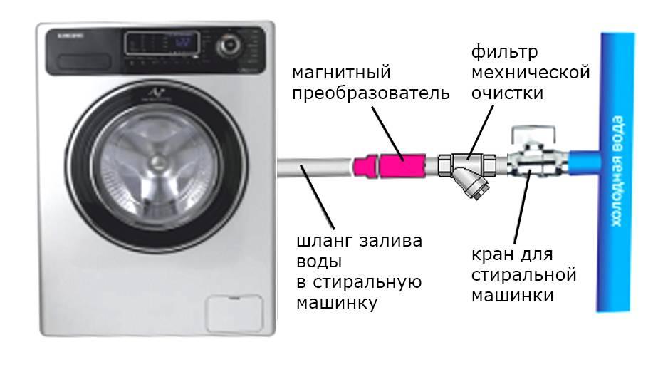 Фильтр для стиральной машины: типы, выбор, способы установки