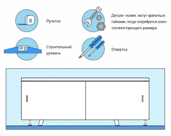 Экран под ванну из пластиковых панелей: делаем своими руками