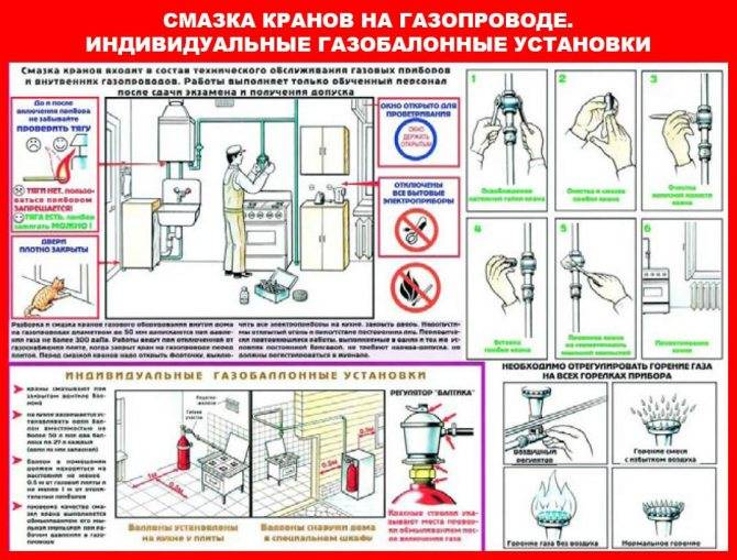Замена газового крана с соблюдением правил безопасности | отделка в доме