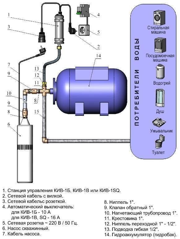 Гидроаккумулятор для системы отопления - pechiexpert