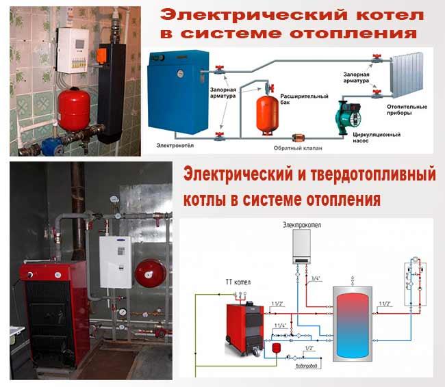 Электрический двухконтурный котел для отопления и водоснабжения частного дома: электрокотел для отопления и горячего водоснабжения, горячей воды