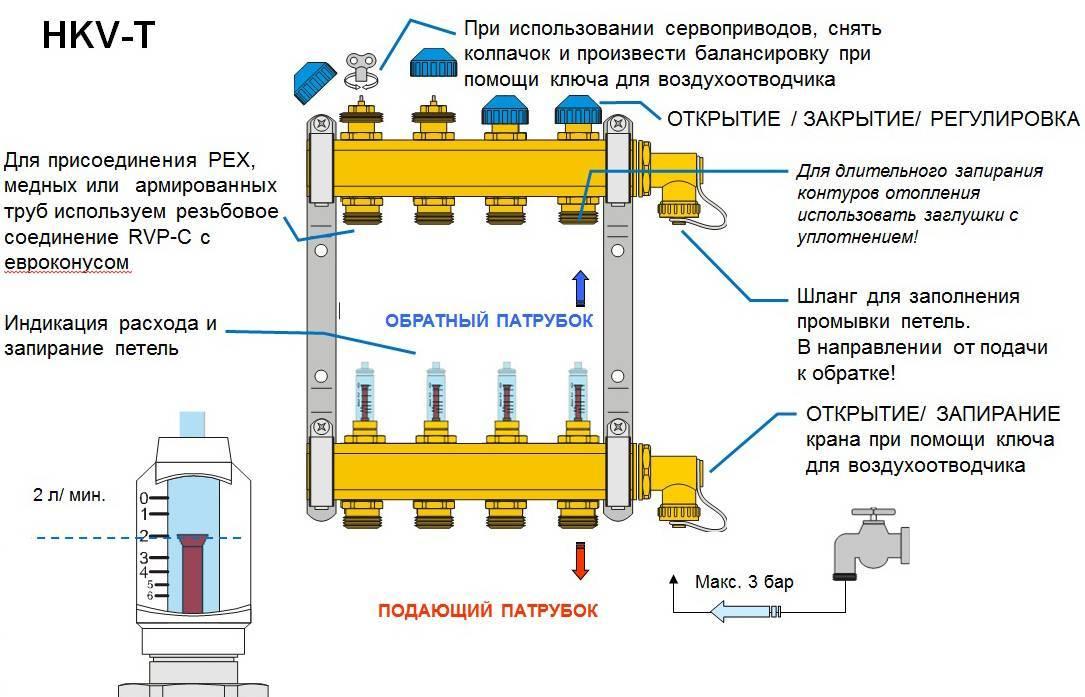 Гребенки для водоснабжения: монтаж, подключение, коллекторы