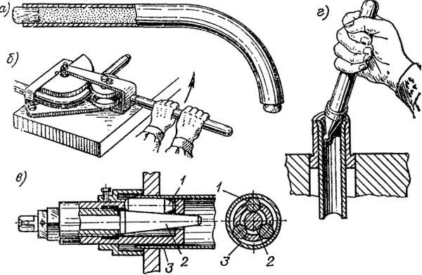 Согнутый конец трубы. как производится гибка металлических труб: технологические тонкости выполнения работ