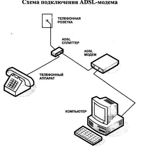Интернет розетка. схема подключения.