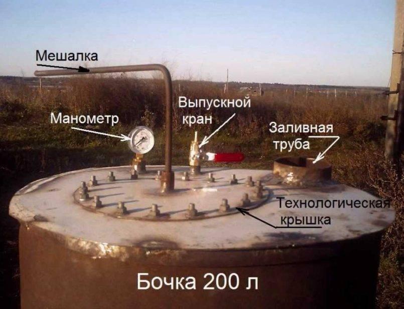 Биогазовая установка своими руками: интернет-мифы и сельская