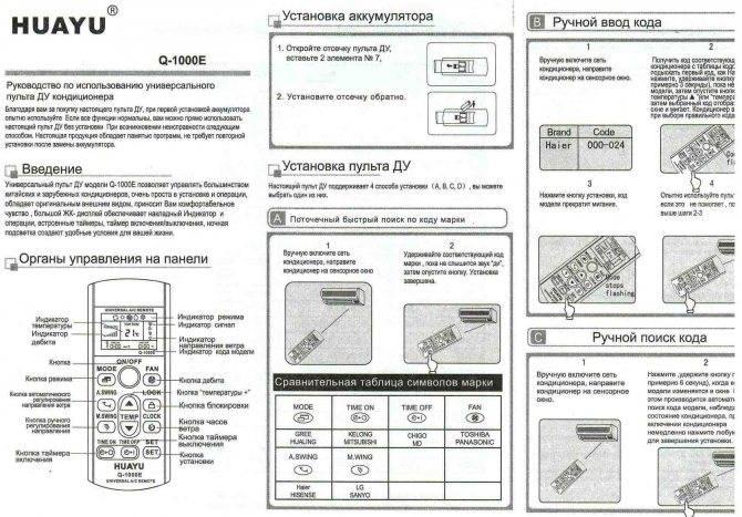Универсальный пульт дистанционного управления — как его настроить?