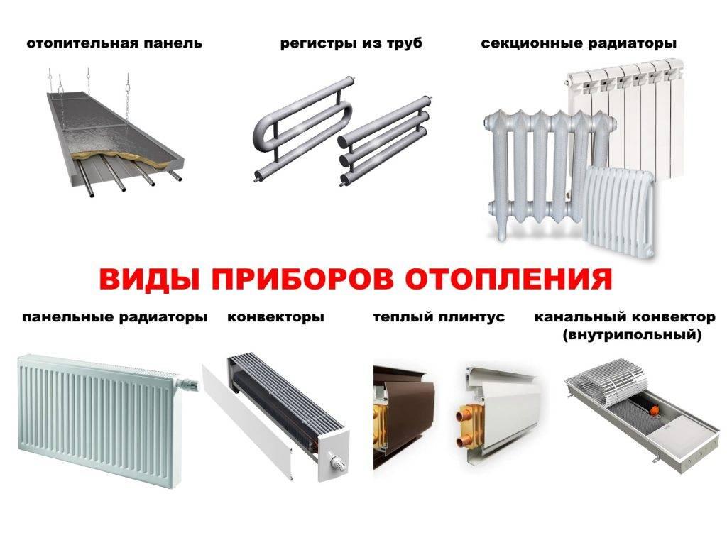 Устройство и принцип работы радиатора отопления