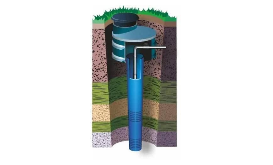 Фильтр для воды из скважины своими руками: виды конструкций и способы их изготовления