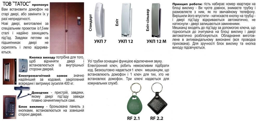 Как перекодировать ключ от домофона самостоятельно: инструкция