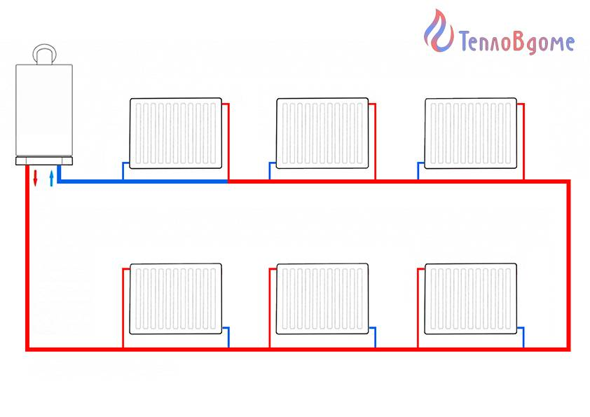 Однотрубная система отопления ленинградка - система отопления
