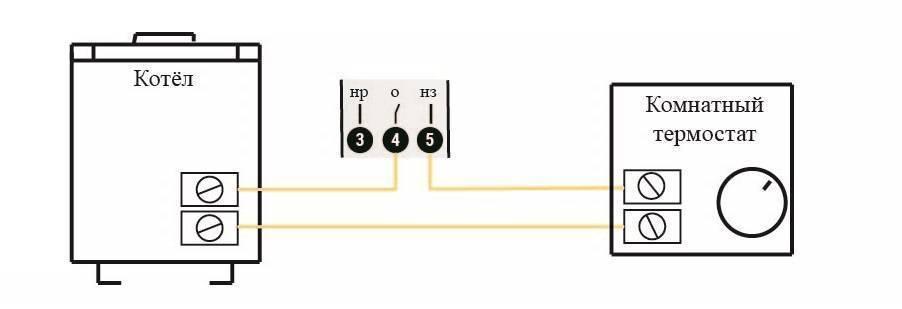 Термостат для котла отопления: классификация, принцип работы и особенности монтажа