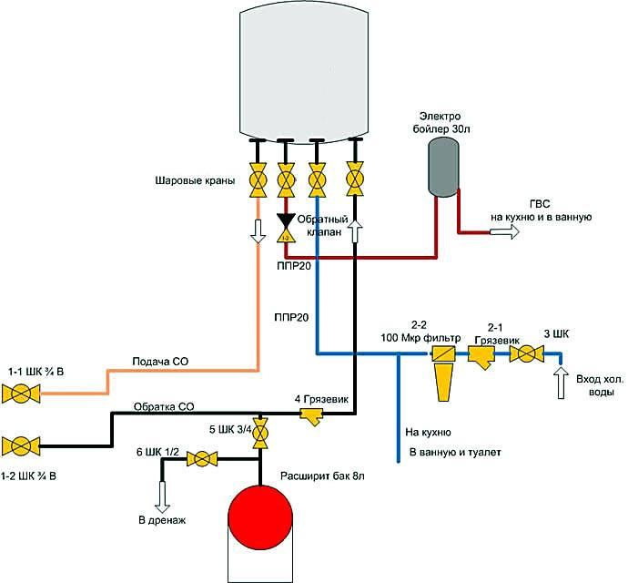 Система отопление двумя котлами: подключение, схема, в каких случаях используется
