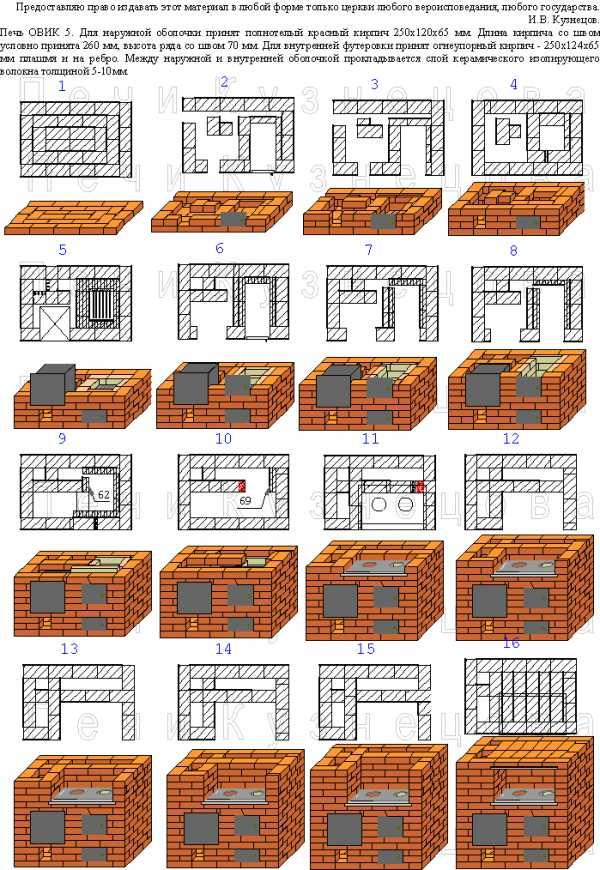 Порядовка печей из кирпича для дома и бани — 2 модели строим под ключ