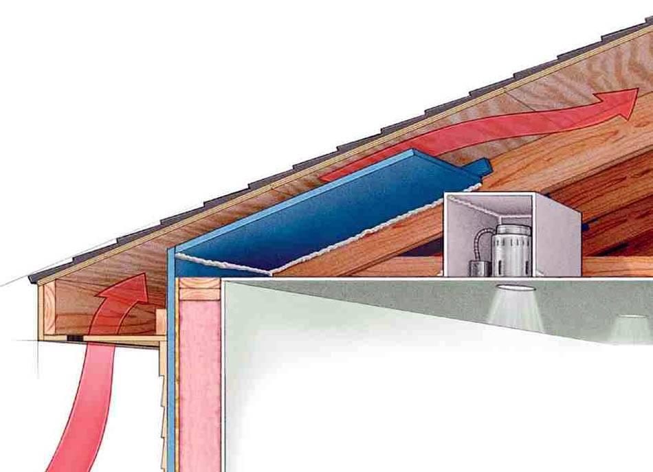 Делаем правильную вентиляцию чердака в частном доме