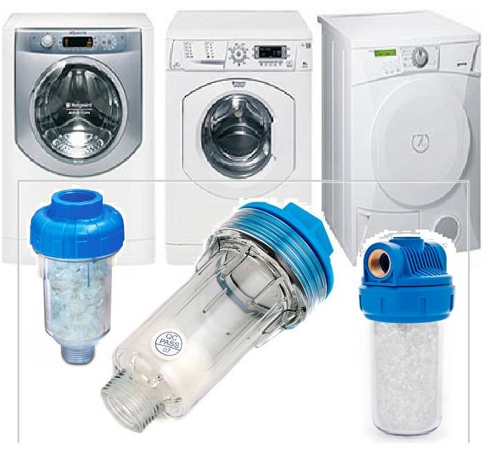 Выбираем фильтр для воды: важные рекомендации, которые вы должны знать перед покупкой!