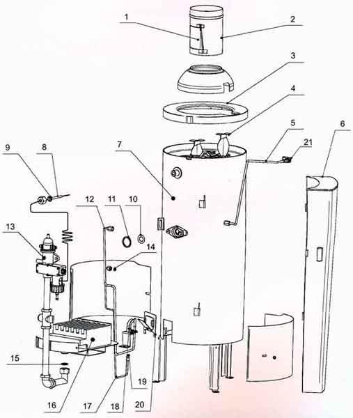 Газовая автоматика аогв неисправности диагностика