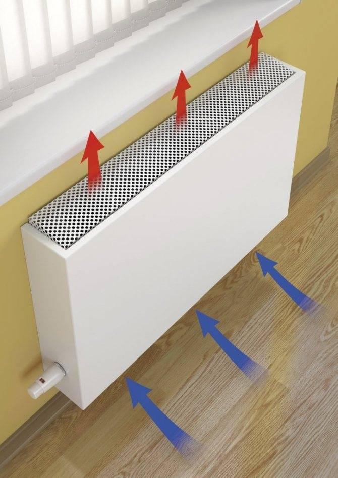 Какие электрические радиаторы отопления лучше выбрать?