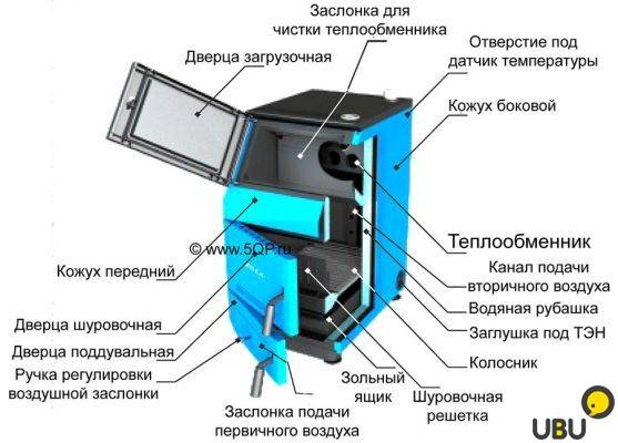 Обзор котла Зота Тополь-М с пользовательскими отзывами