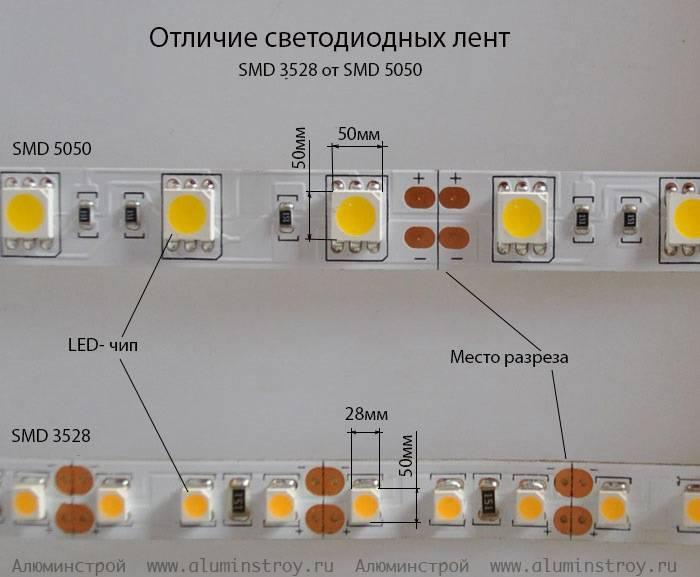 Расчет и выбор блока питания для светодиодной ленты