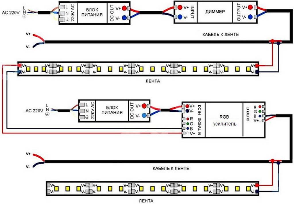 Самостоятельное подключение светодиодной ленты на 220в (схема, видео)