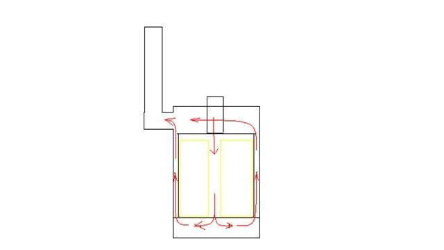 Печь бубафоня длительного горения: схема с водяной рубашкой и из газового баллона